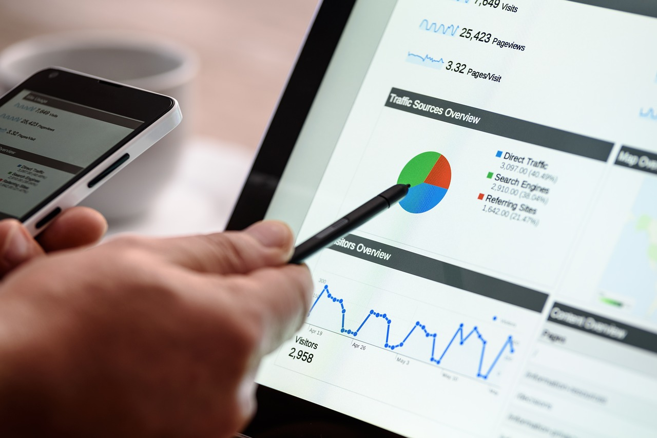 Conducting a Year-End Marketing Analysis 6